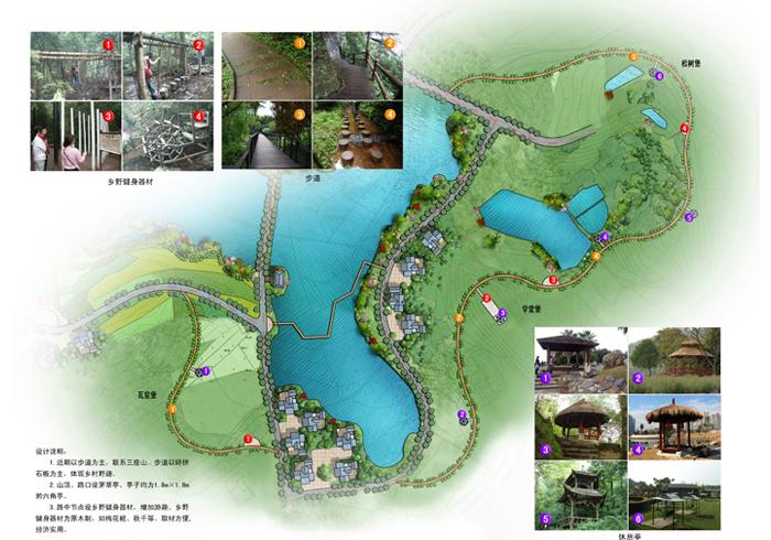 旅游空间结构规划图